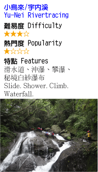 宇內溪-溯溪-沙蛙溯溪Shawa-Canyoning-Taiwan