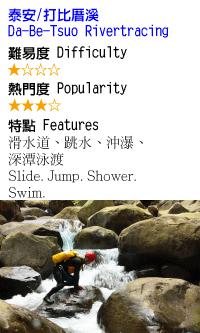 打比厝溯溪-沙蛙溯溪Shawa-Canyoning-Taiwan