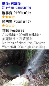 石盤溪-溪降-沙蛙溯溪-SHAWA-CANYONING-Taiwan