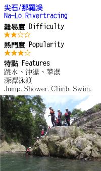 那羅溪-溯溪-沙蛙溯溪Shawa Canyoning Taiwan