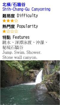 石牆谷-溪降-沙蛙溯溪-SHAWA-CANYONING-Taiwan