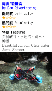 碧旦溪-溯溪-沙蛙溯溪Shawa-Canyoning-Taiwan
