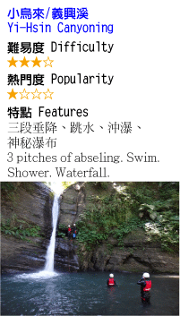義興溪-溪降-沙蛙溯溪-SHAWA-CANYONING-Taiwan